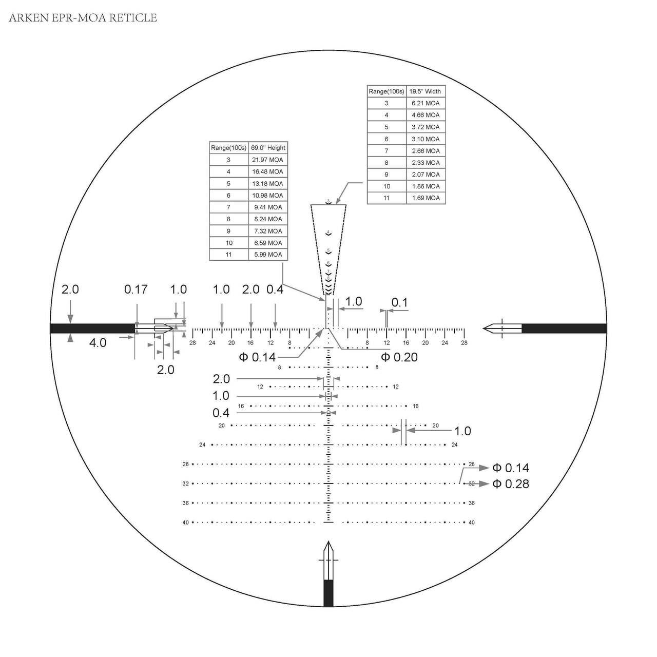 Arken Optics EP4 6-24X50 FFP MOA EPR Reticle with Zero Stop 34mm Tube